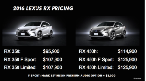 How much each model costs