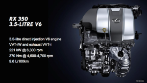 The RX 350 power output